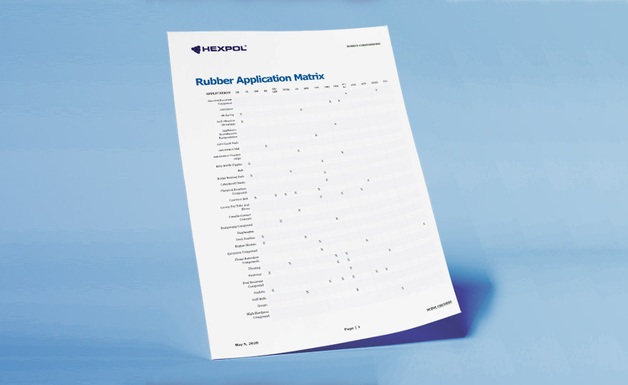 Rubber Application Matrix